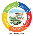 sigmasix-fundamentals