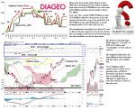 tgx-deo-diageo-plc-ads
