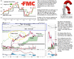 tgx-fmc-fmc-corporation