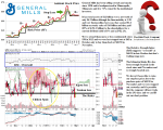 tgx-gis-general-mills-incorporated