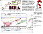 tgx-hsy-hershey-foods-corporation