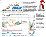 tgx-iex-iex-idex-corporation