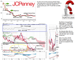 tgx-jcp-j-c-penney-company-incorporated