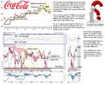 tgx-ko-coca-cola-company