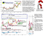 tgx-supn-supernus-pharmaceuticals-incorporated