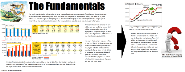 Exhibit 2 (B)(N) The Price of Everything - Fundamentals
