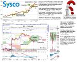 tgx-syy-sysco-corporation