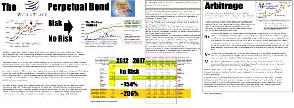 Exhibit 2 The World Trade Perpetual Bond