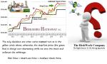 TG BRK.A Berkshire Hathaway