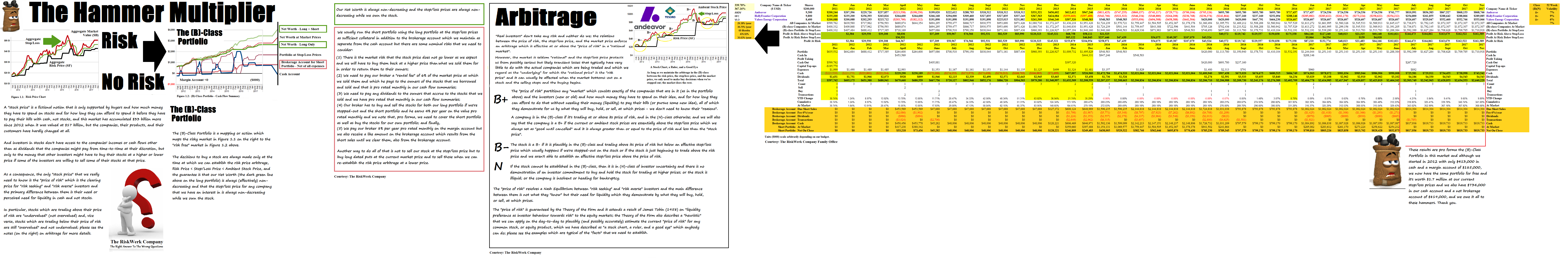 Vlo Stock Quote Bn The Refiners  Andeavor Hollyfrontier And Valero  Riskwerk