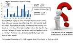Exhibit 1 Distribution of Returns