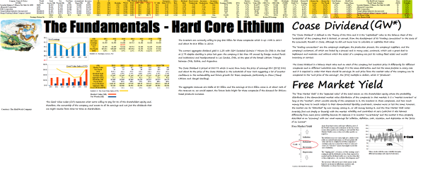Exhibit 2 (B)(N) Hard Core Lithium - Fundamentals