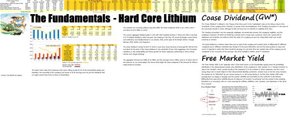 Exhibit 2 (B)(N) Hard Core Lithium - Fundamentals