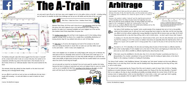 Exhibit 1 The A-Train